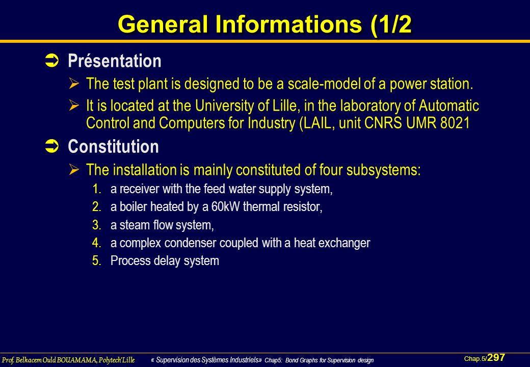 General Informations (1/2