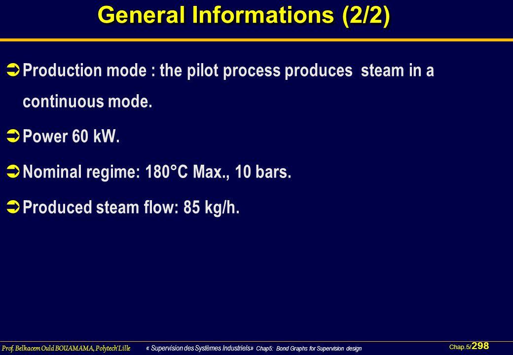 General Informations (2/2)