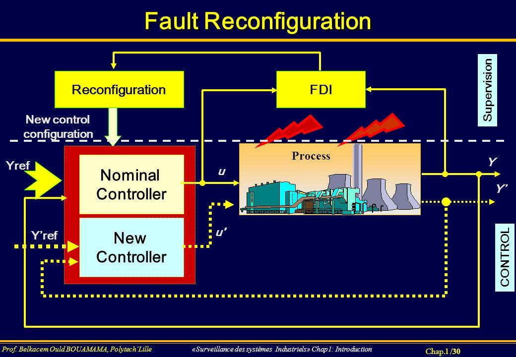 Fault Reconfiguration