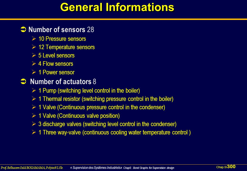 General Informations Number of sensors 28 Number of actuators 8