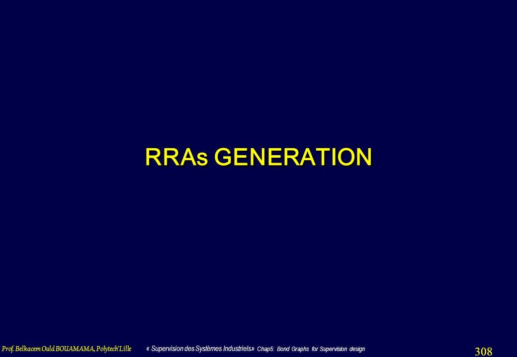 RRAs GENERATION