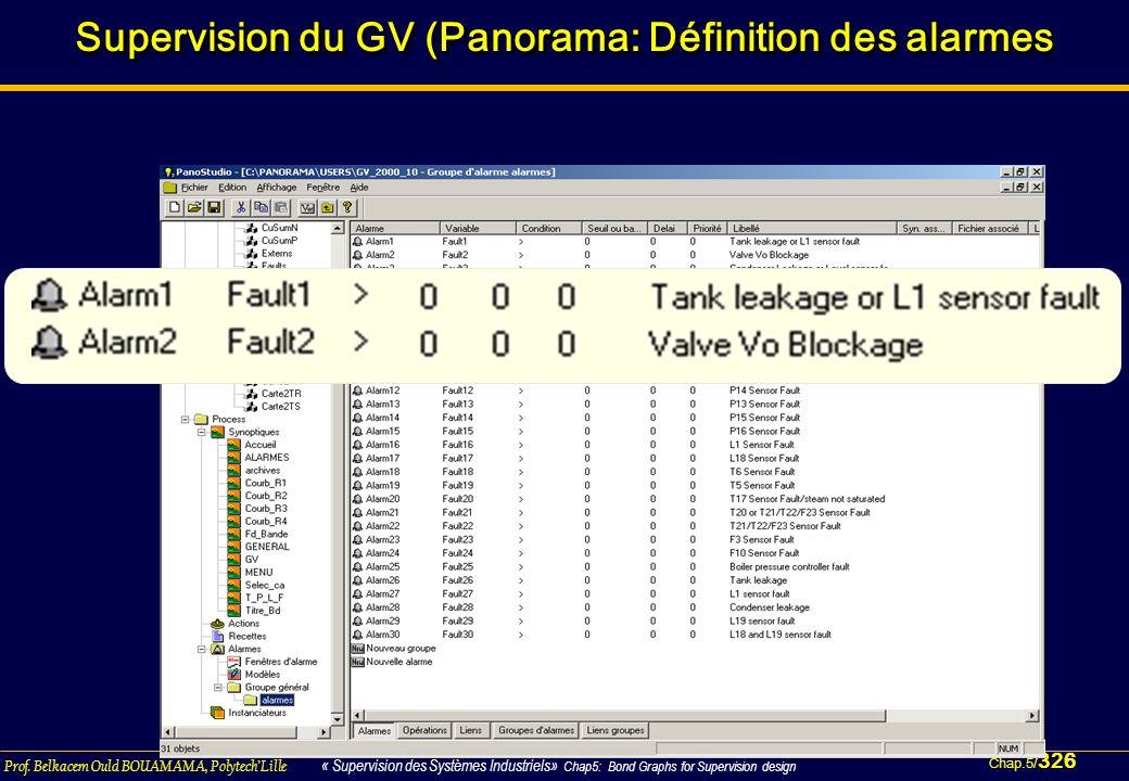 Supervision du GV (Panorama: Définition des alarmes