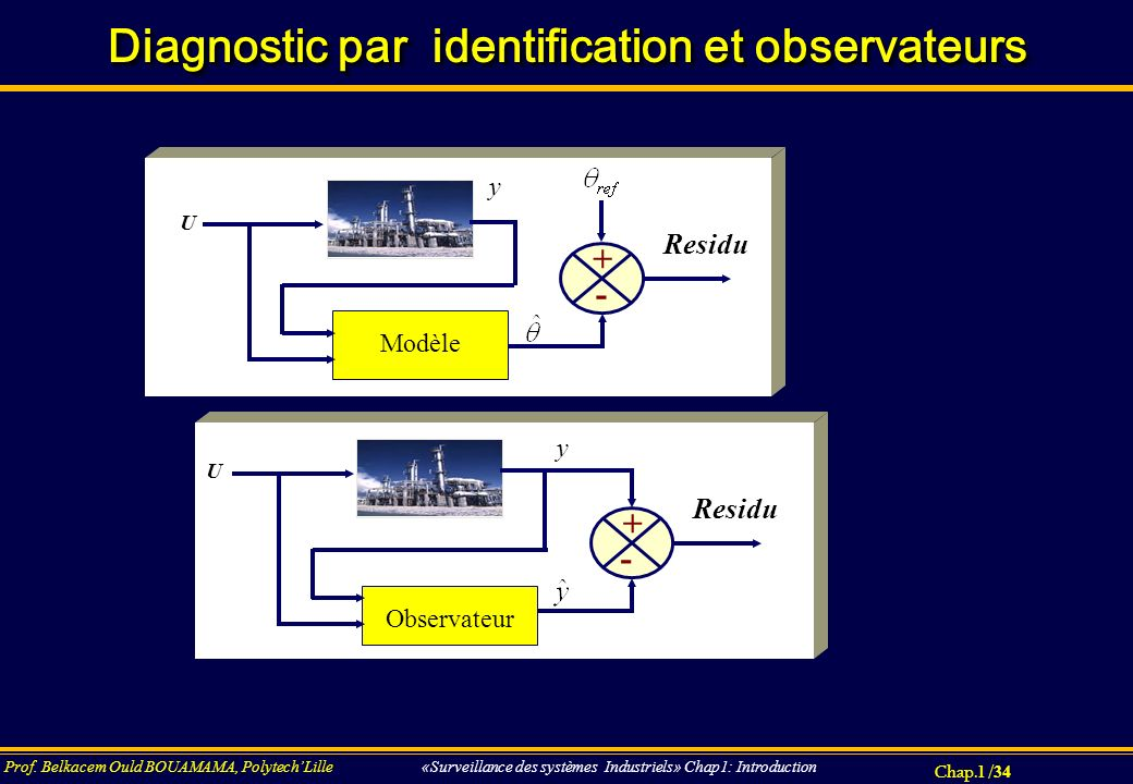 Diagnostic par identification et observateurs