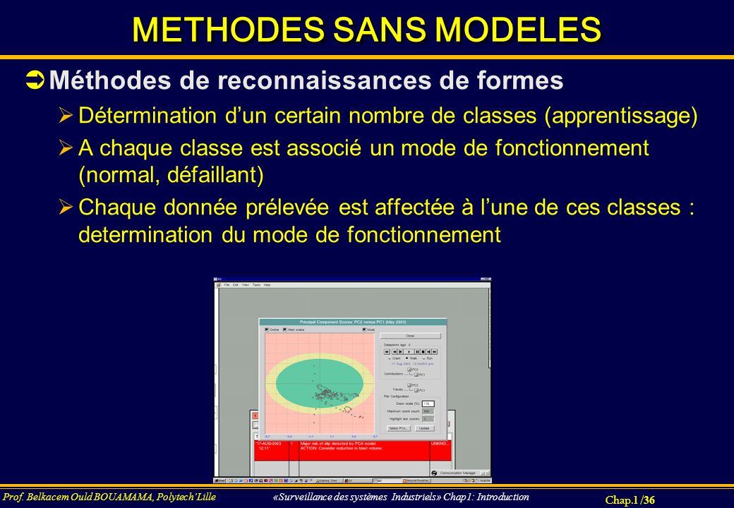METHODES SANS MODELES Méthodes de reconnaissances de formes