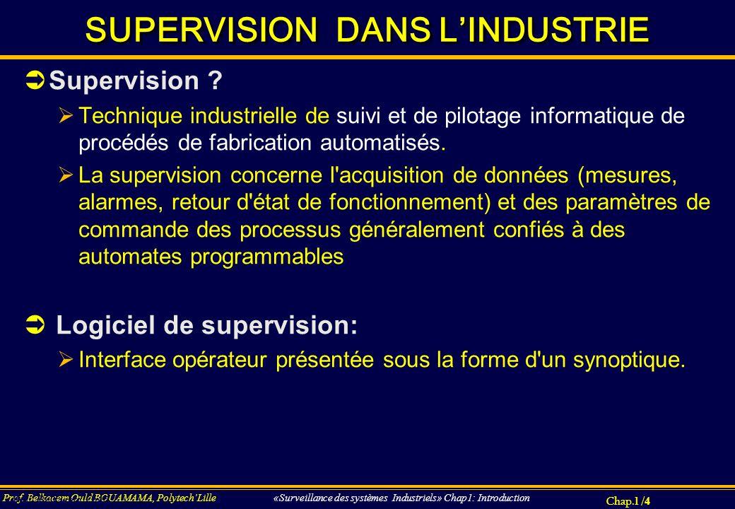 SUPERVISION DANS L'INDUSTRIE