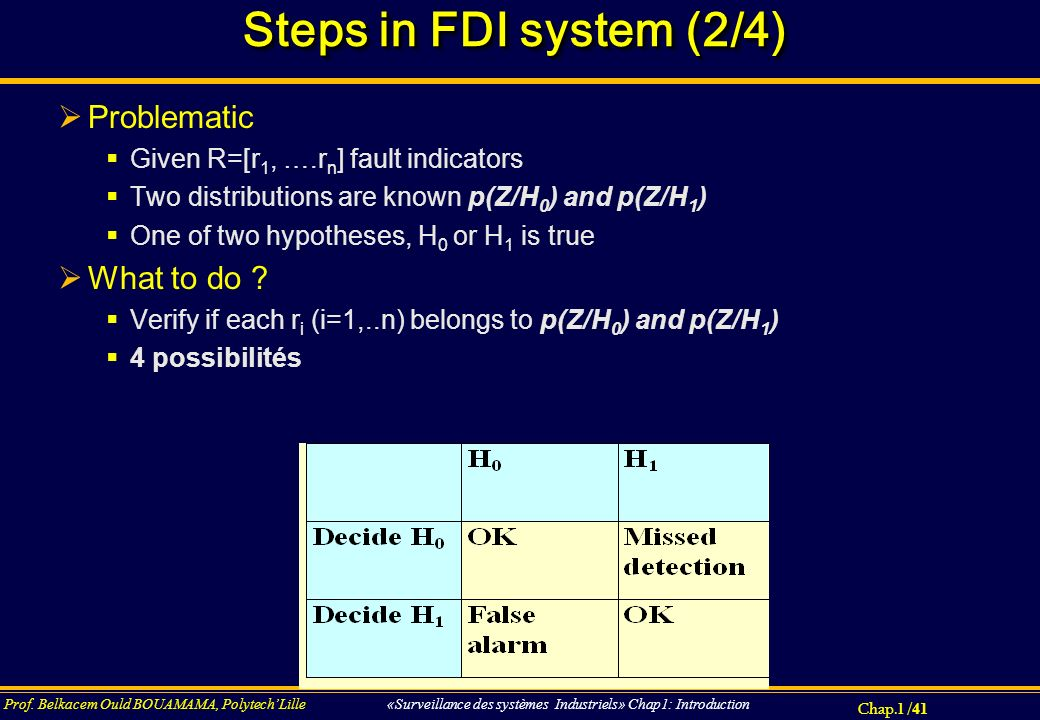 Steps in FDI system (2/4) Problematic What to do