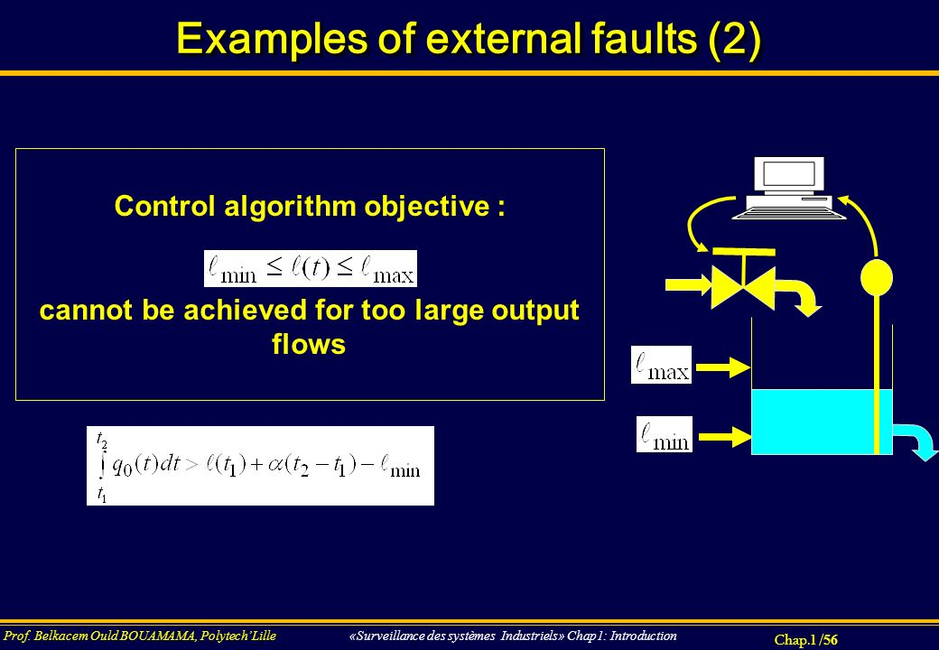 Examples of external faults (2)