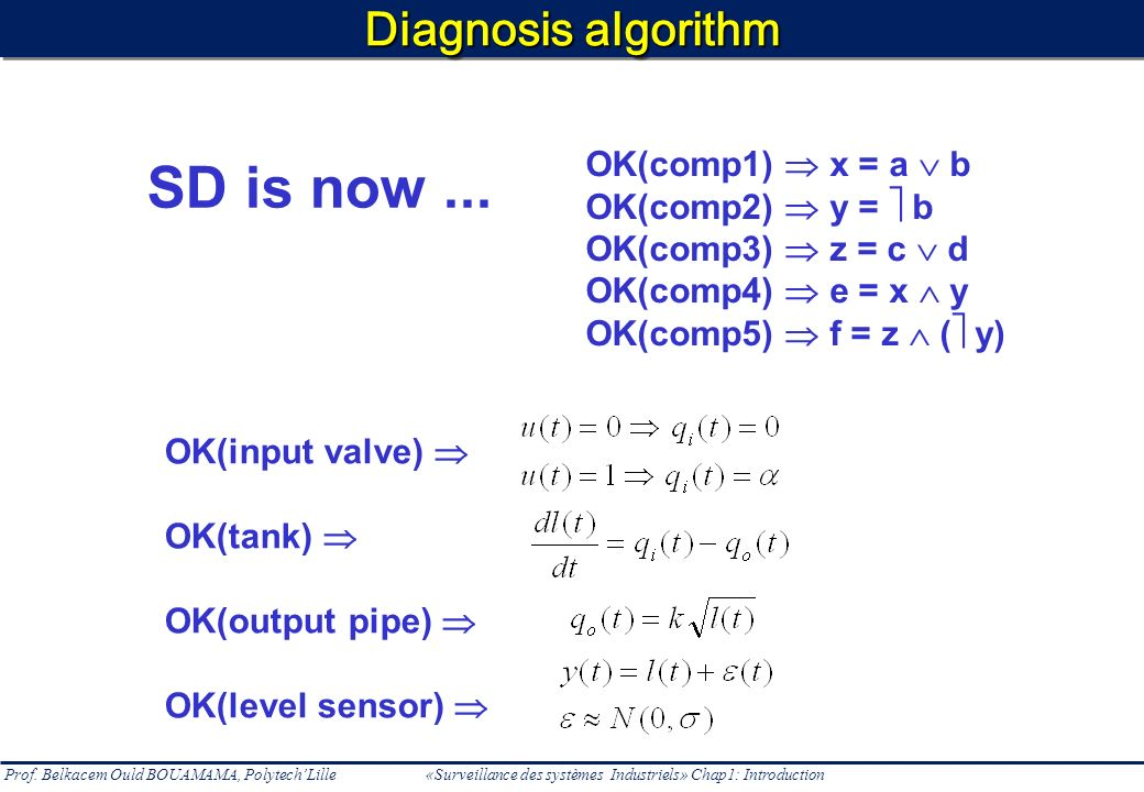 SD is now ... Diagnosis algorithm OK(comp1)  x = a  b