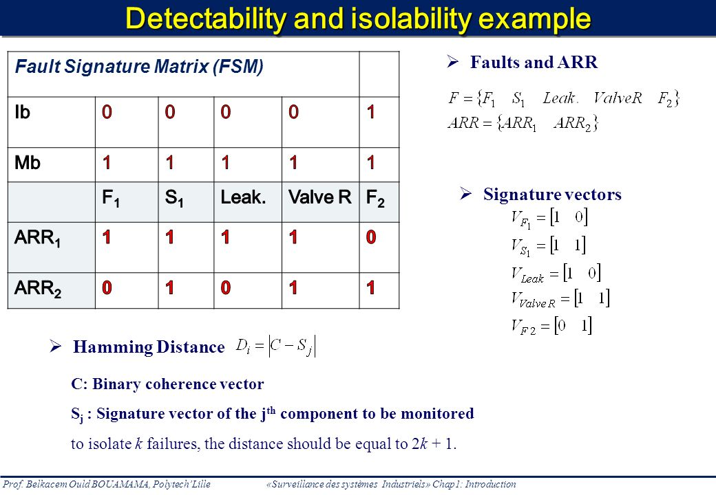 Detectability and isolability example