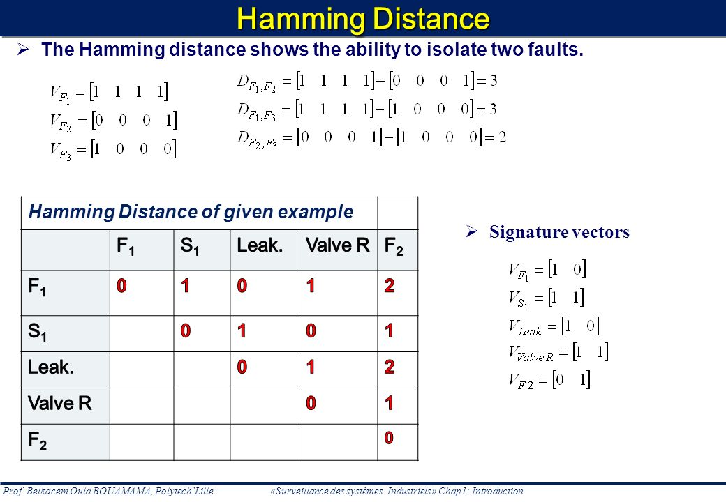 Hamming Distance The Hamming distance shows the ability to isolate two faults. Hamming Distance of given example.