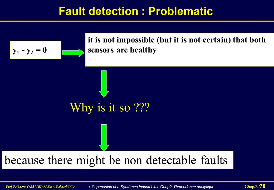 Fault detection : Problematic