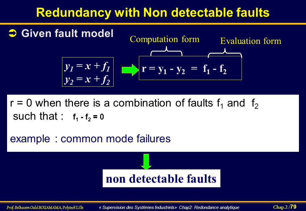 Redundancy with Non detectable faults