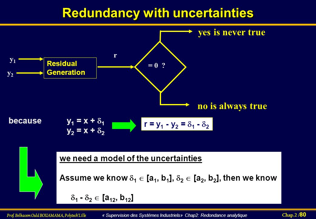 Redundancy with uncertainties