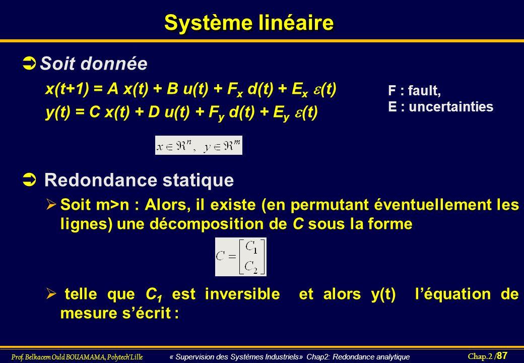 Système linéaire Soit donnée Redondance statique