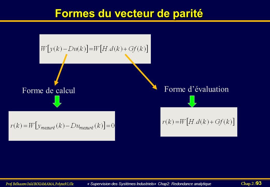 Formes du vecteur de parité
