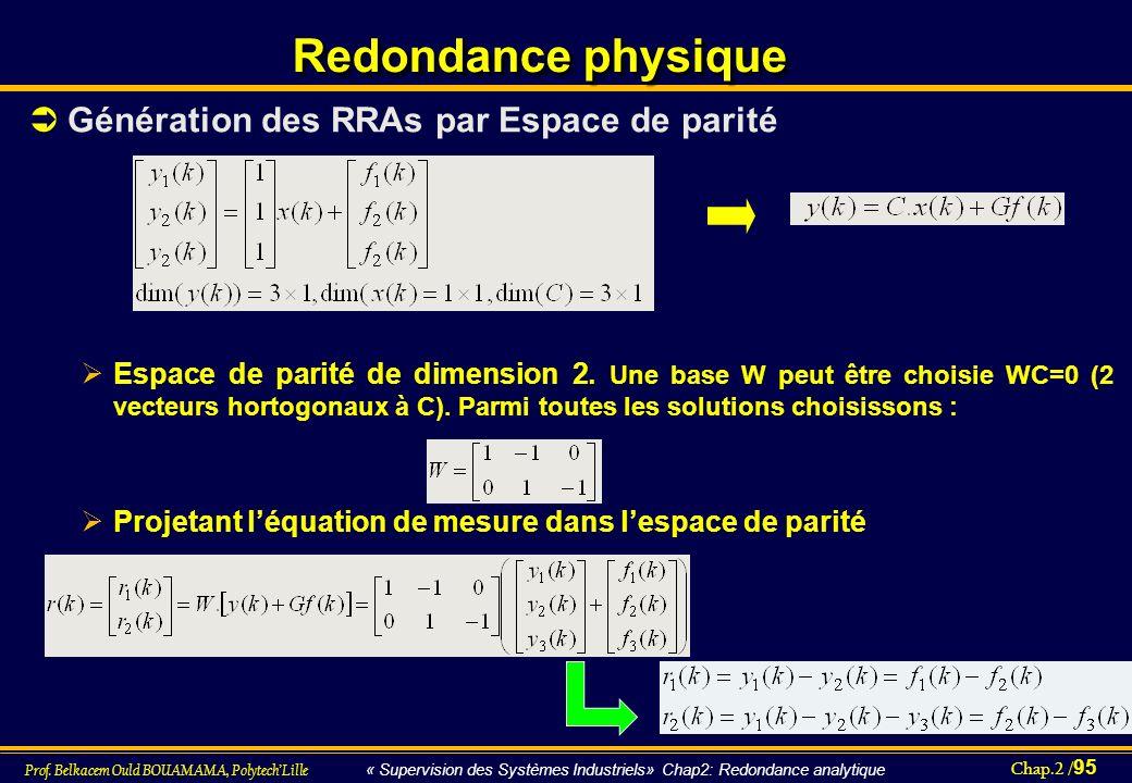 Redondance physique Génération des RRAs par Espace de parité