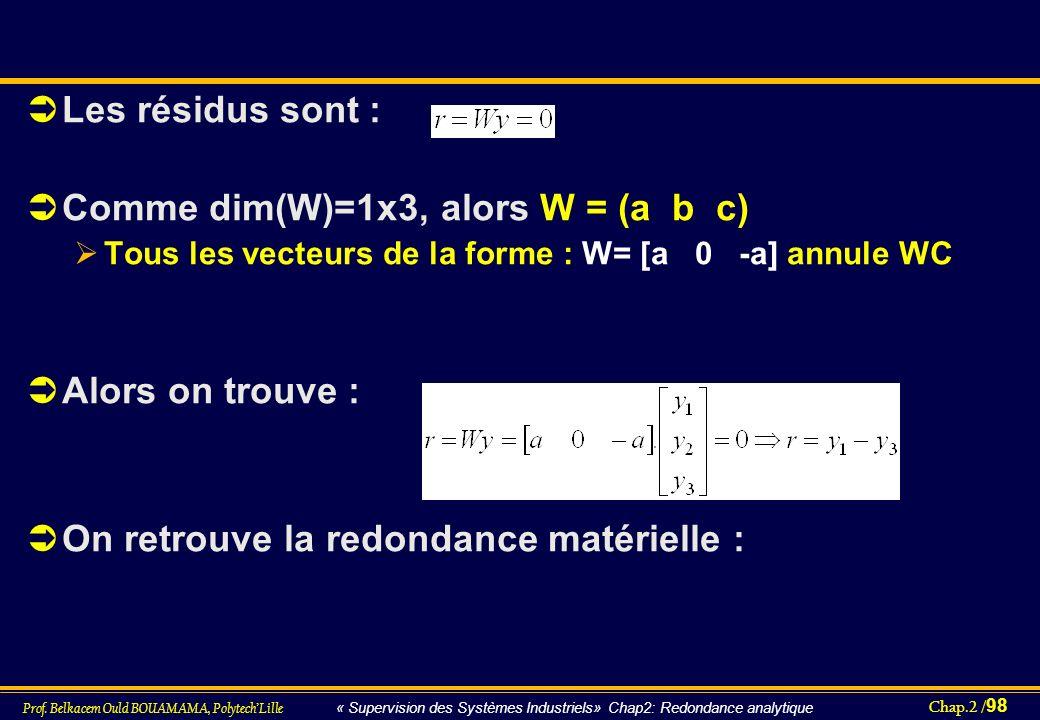 Comme dim(W)=1x3, alors W = (a b c)