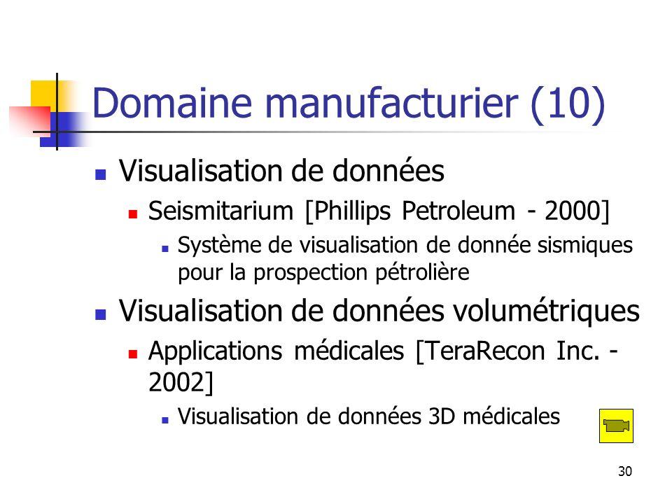 Domaine manufacturier (10)