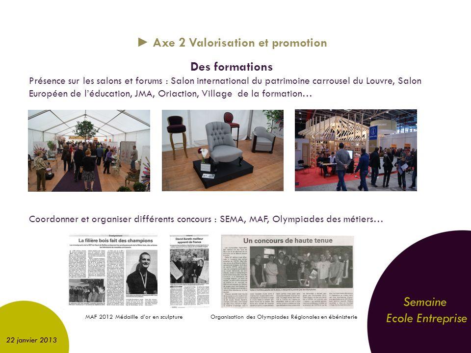 ► Axe 2 Valorisation et promotion