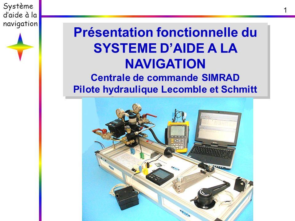 Présentation fonctionnelle du SYSTEME D'AIDE A LA NAVIGATION