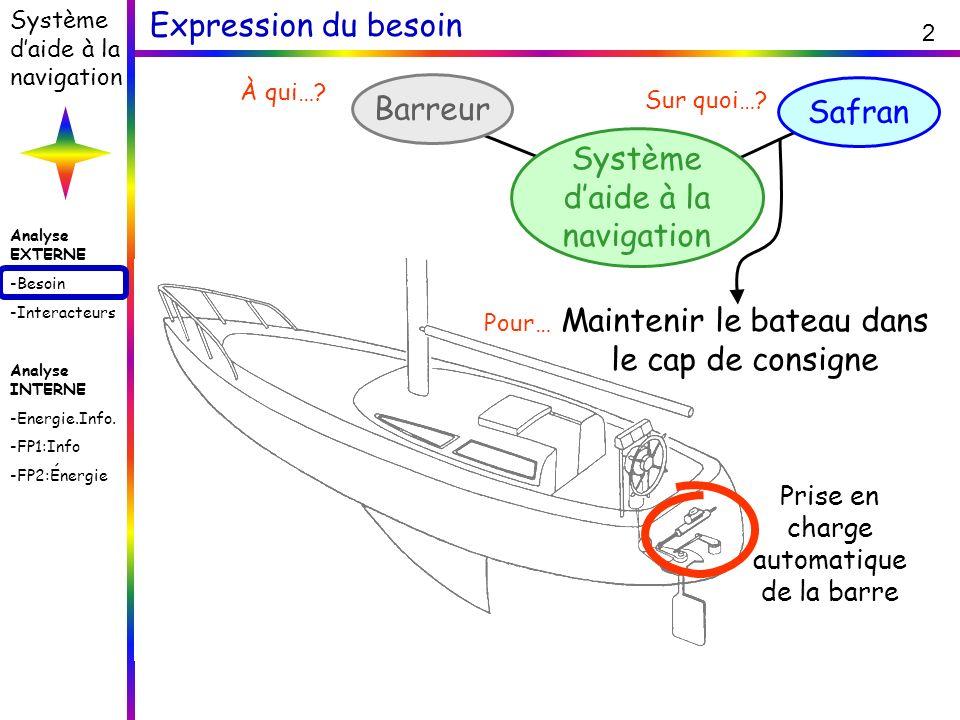 Système d'aide à la navigation