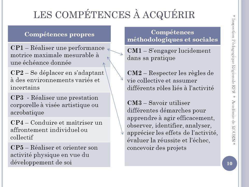 LES COMPÉTENCES À ACQUÉRIR