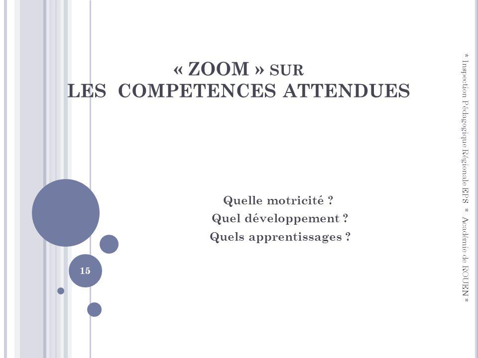 « ZOOM » sur LES COMPETENCES ATTENDUES