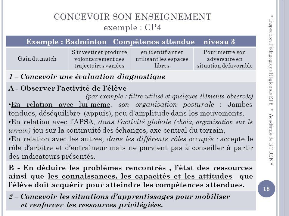 CONCEVOIR SON ENSEIGNEMENT exemple : CP4