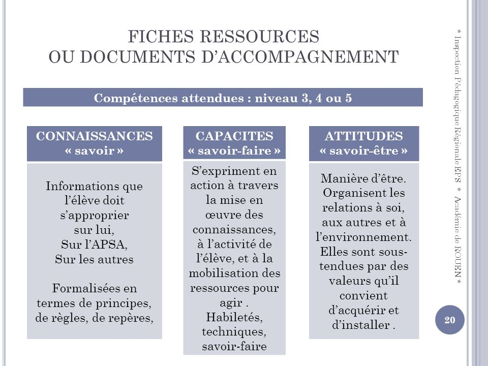 FICHES RESSOURCES OU DOCUMENTS D'ACCOMPAGNEMENT