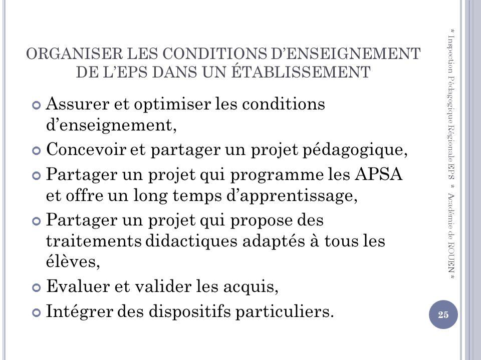 ORGANISER LES CONDITIONS D'ENSEIGNEMENT DE L'EPS DANS UN ÉTABLISSEMENT