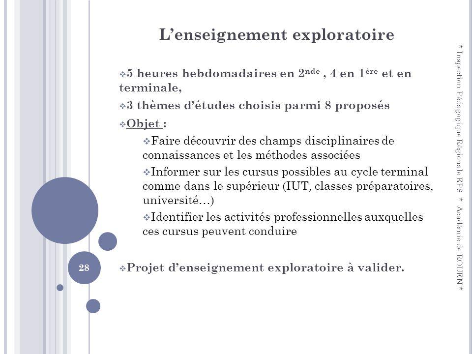 L'enseignement exploratoire