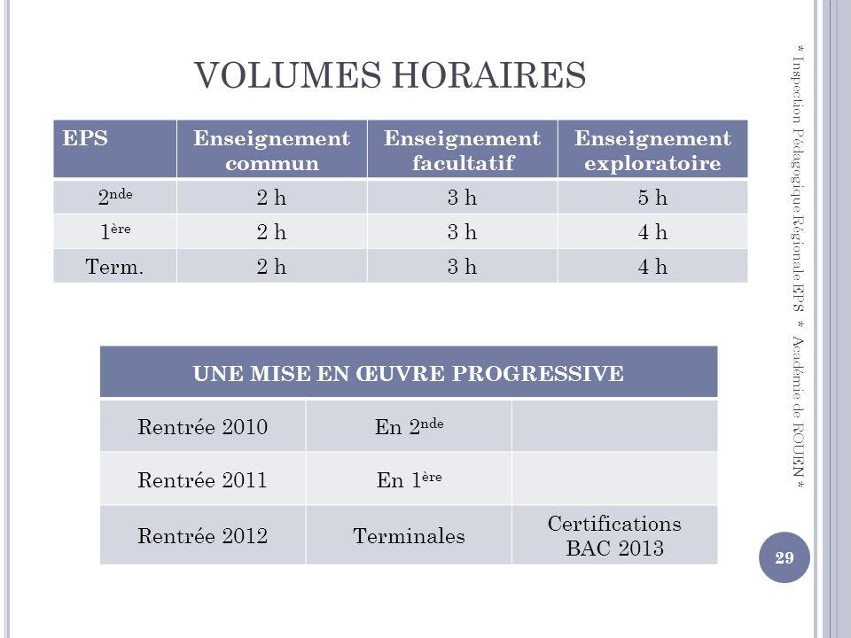 VOLUMES HORAIRES EPS Enseignement commun Enseignement facultatif
