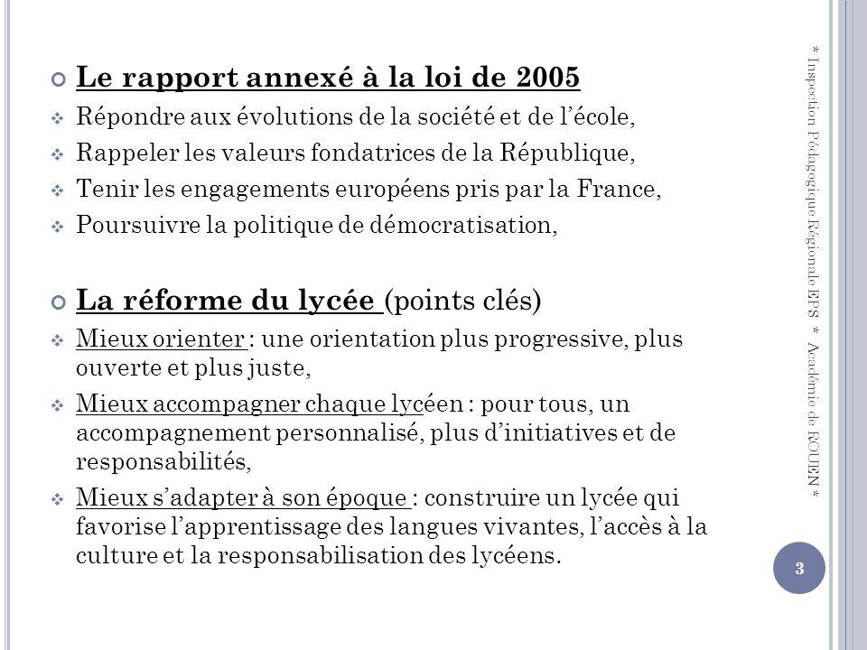 * Inspection Pédagogique Régionale EPS * Académie de ROUEN *