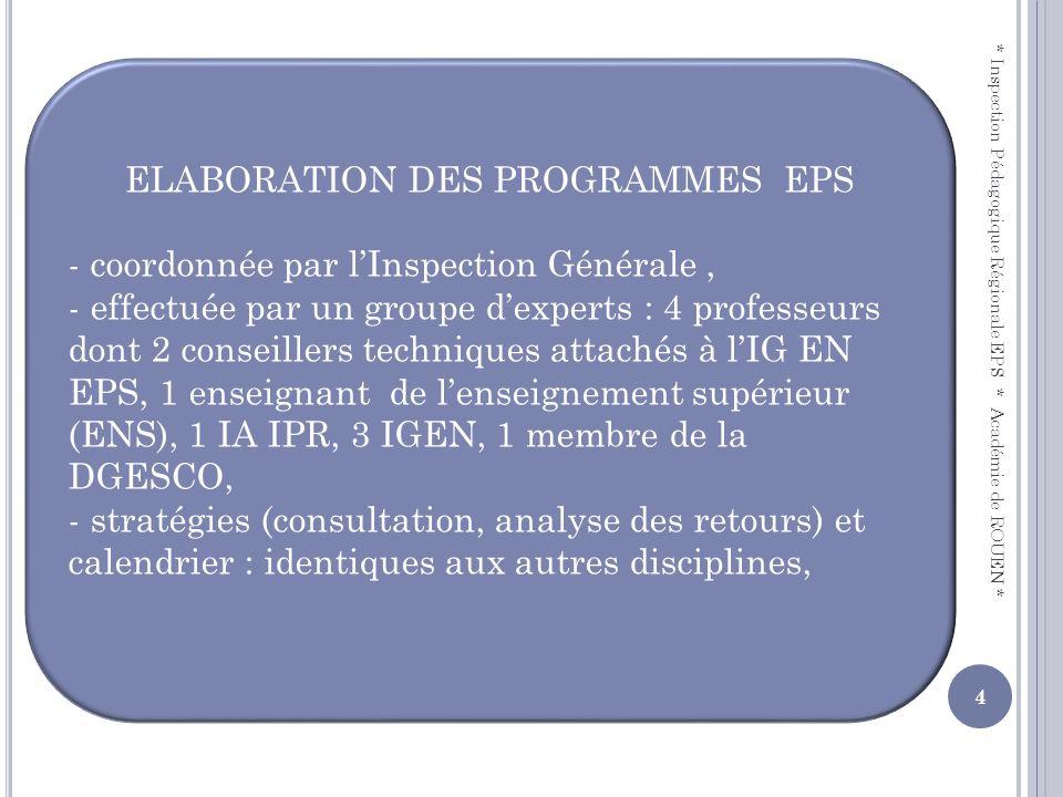 ELABORATION DES PROGRAMMES EPS coordonnée par l'Inspection Générale ,