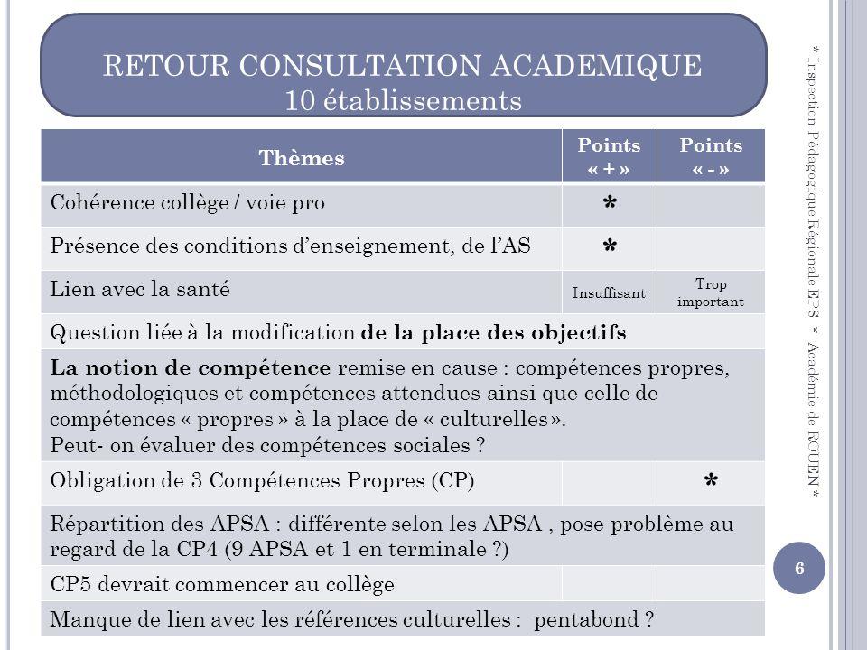 RETOUR CONSULTATION ACADEMIQUE 10 établissements *