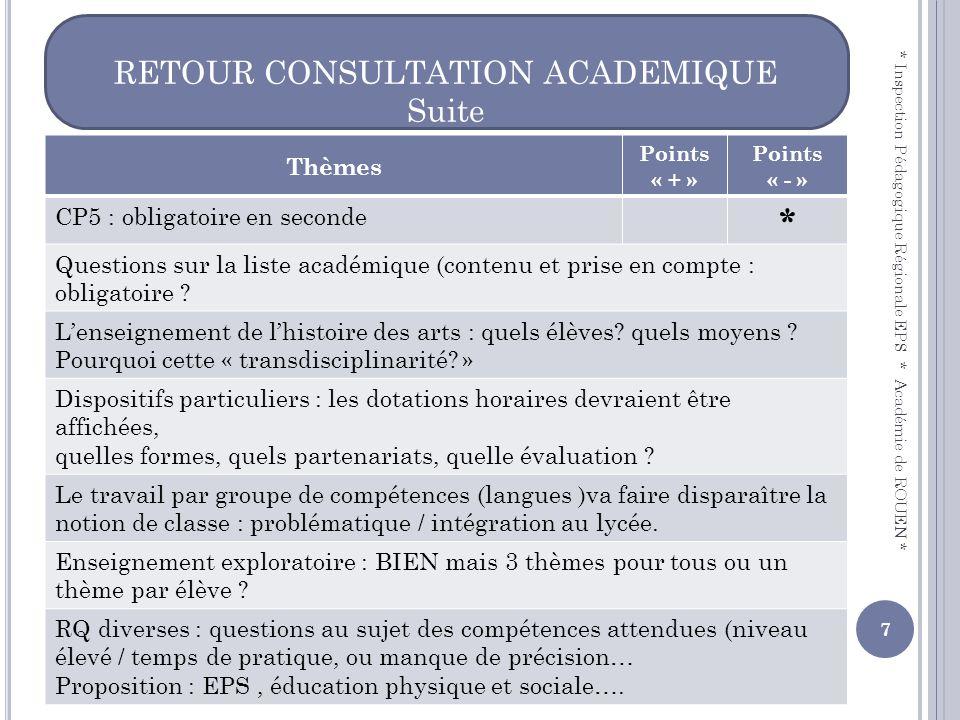 RETOUR CONSULTATION ACADEMIQUE Suite *
