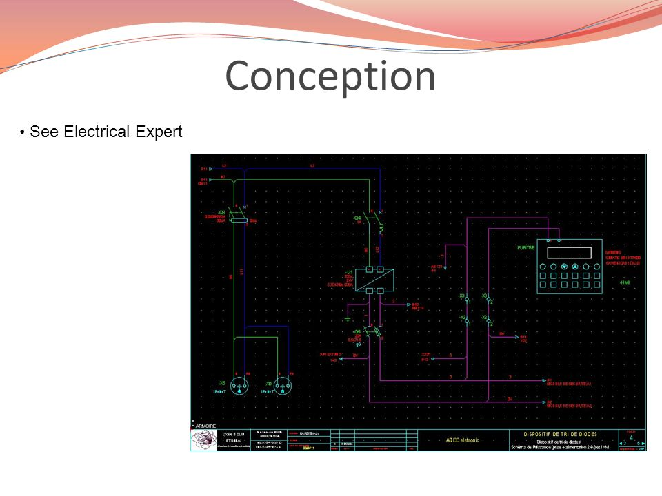 Conception See Electrical Expert