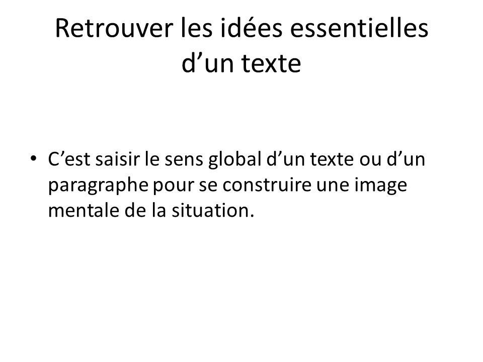 Retrouver les idées essentielles d'un texte