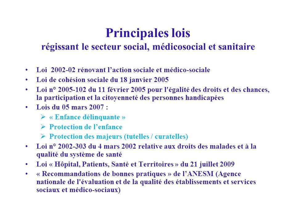 Principales lois régissant le secteur social, médicosocial et sanitaire