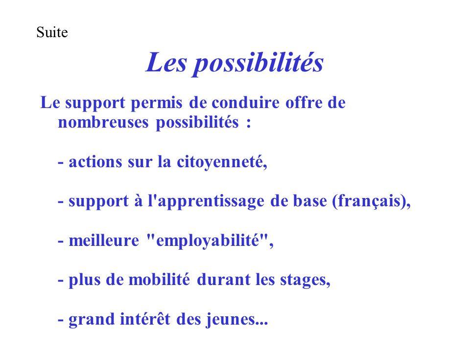 Suite Les possibilités.