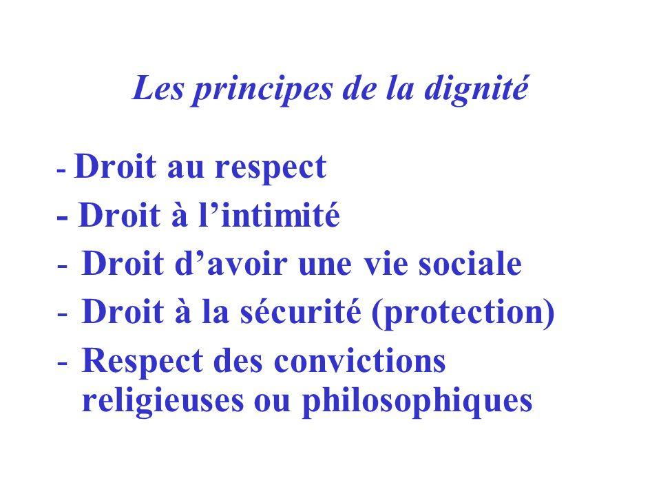 Les principes de la dignité