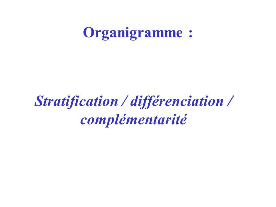 Stratification / différenciation / complémentarité