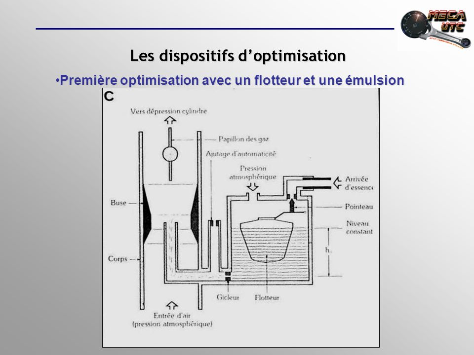 Les dispositifs d'optimisation