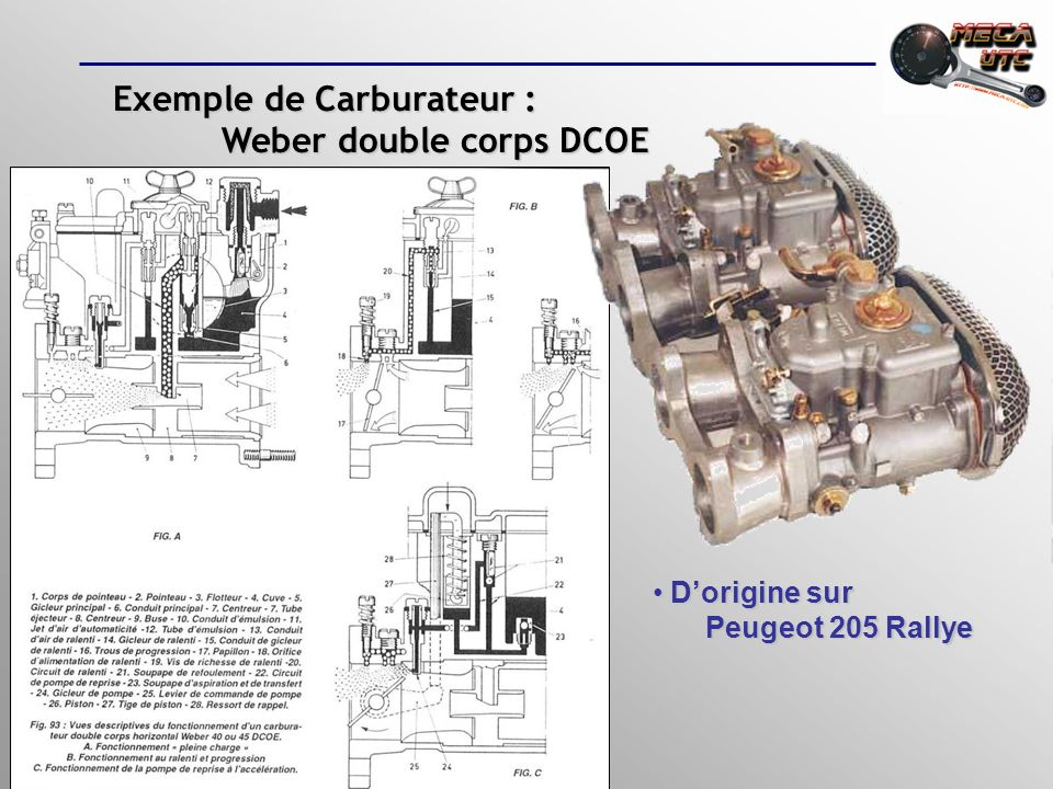 Exemple de Carburateur : Weber double corps DCOE