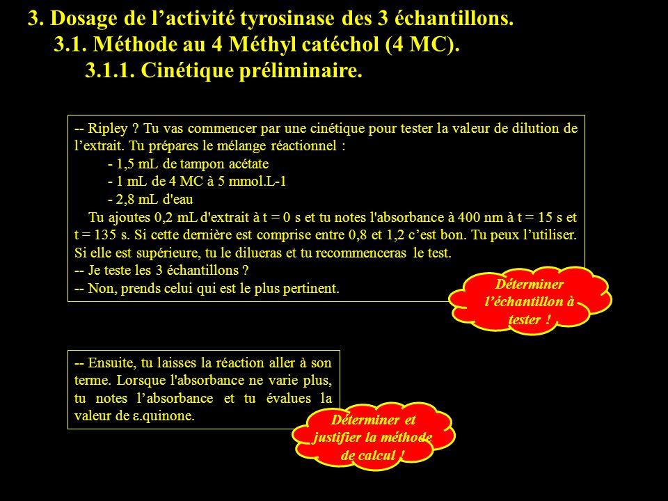 3. Dosage de l'activité tyrosinase des 3 échantillons.
