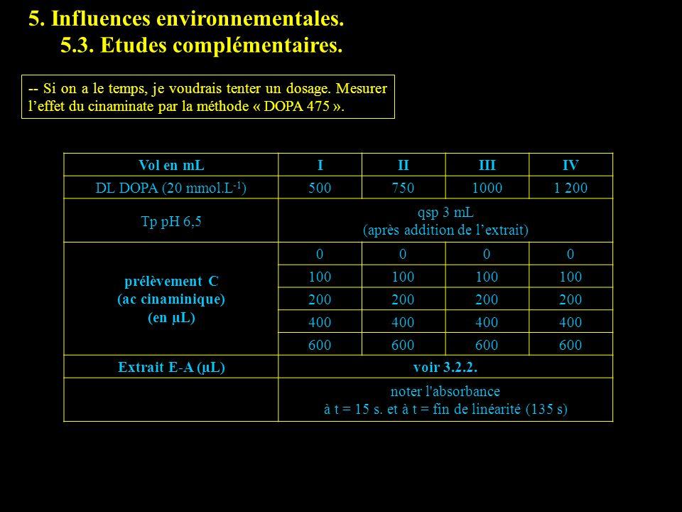 5.3 complémentaire 5. Influences environnementales.