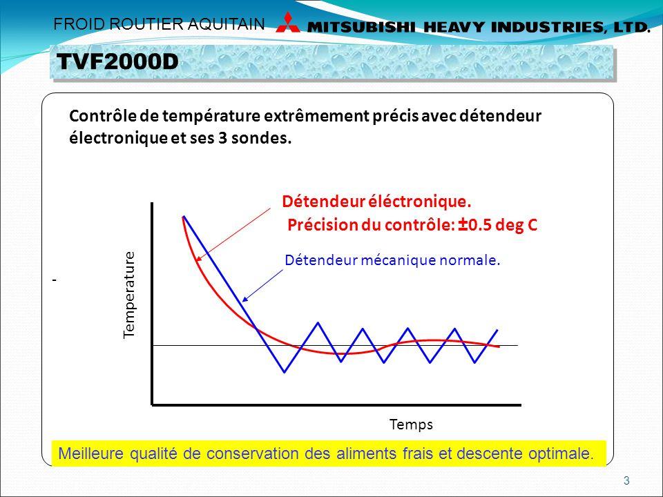 Contrôle de température précis