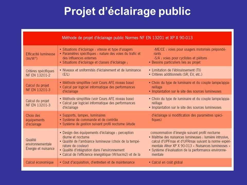 Projet d'éclairage public