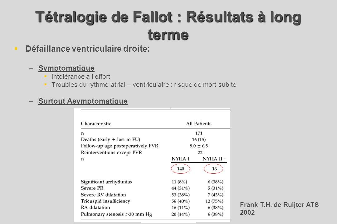 Tétralogie de Fallot : Résultats à long terme