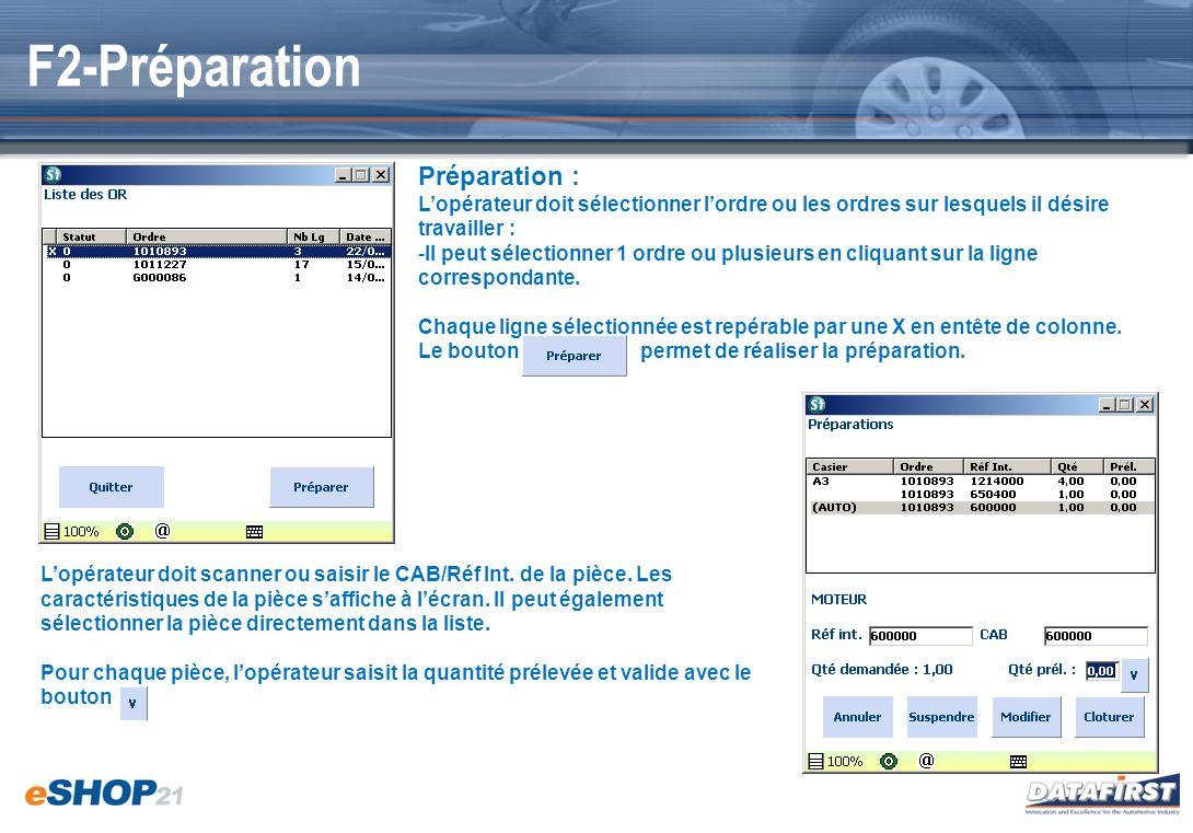 F2-Préparation Préparation :